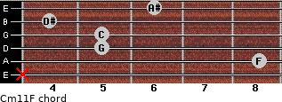 Cm11/F for guitar on frets x, 8, 5, 5, 4, 6