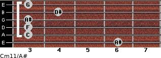 Cm11/A# for guitar on frets 6, 3, 3, 3, 4, 3