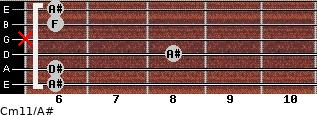 Cm11/A# for guitar on frets 6, 6, 8, x, 6, 6