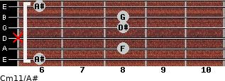 Cm11/A# for guitar on frets 6, 8, x, 8, 8, 6