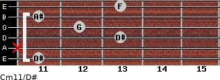Cm11/D# for guitar on frets 11, x, 13, 12, 11, 13