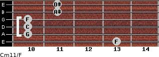Cm11/F for guitar on frets 13, 10, 10, 10, 11, 11