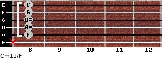 Cm11/F for guitar on frets x, 8, 8, 8, 8, 8