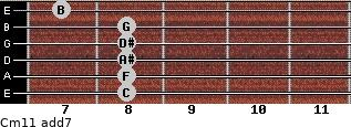 Cm11 add(7) guitar chord