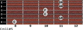 Cm11#5 for guitar on frets 8, 11, 10, 10, 11, 11