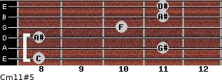 Cm11#5 for guitar on frets 8, 11, 8, 10, 11, 11