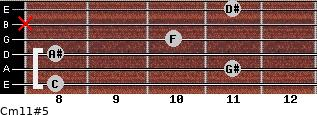 Cm11#5 for guitar on frets 8, 11, 8, 10, x, 11