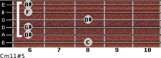 Cm11#5 for guitar on frets 8, 6, 6, 8, 6, 6