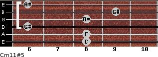 Cm11#5 for guitar on frets 8, 8, 6, 8, 9, 6