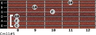 Cm11#5 for guitar on frets 8, 8, 8, 10, 9, 11