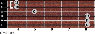 Cm11#5 for guitar on frets 8, 8, 8, 5, 4, 4