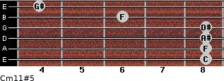 Cm11#5 for guitar on frets 8, 8, 8, 8, 6, 4