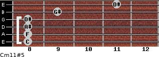 Cm11#5 for guitar on frets 8, 8, 8, 8, 9, 11