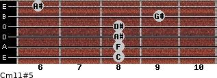 Cm11#5 for guitar on frets 8, 8, 8, 8, 9, 6