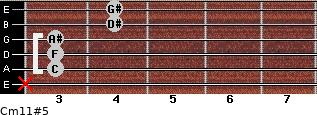 Cm11#5 for guitar on frets x, 3, 3, 3, 4, 4