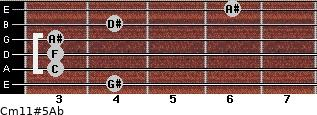 Cm11#5/Ab for guitar on frets 4, 3, 3, 3, 4, 6