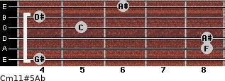 Cm11#5/Ab for guitar on frets 4, 8, 8, 5, 4, 6