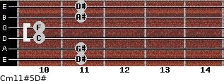 Cm11#5/D# for guitar on frets 11, 11, 10, 10, 11, 11