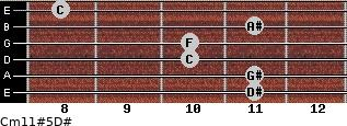 Cm11#5/D# for guitar on frets 11, 11, 10, 10, 11, 8