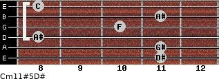 Cm11#5/D# for guitar on frets 11, 11, 8, 10, 11, 8