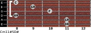 Cm11#5/D# for guitar on frets 11, 11, 8, 10, 9, 8