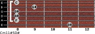 Cm11#5/D# for guitar on frets 11, 8, 8, 8, 9, 8