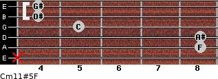 Cm11#5/F for guitar on frets x, 8, 8, 5, 4, 4