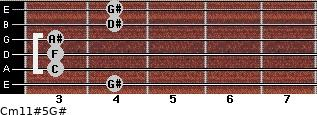 Cm11#5/G# for guitar on frets 4, 3, 3, 3, 4, 4
