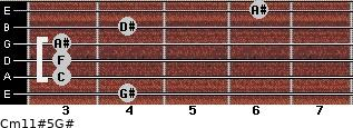 Cm11#5/G# for guitar on frets 4, 3, 3, 3, 4, 6