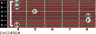 Cm11#5/G# for guitar on frets 4, 8, 8, 5, 4, 4
