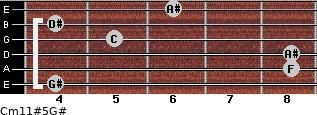 Cm11#5/G# for guitar on frets 4, 8, 8, 5, 4, 6