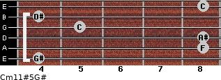 Cm11#5/G# for guitar on frets 4, 8, 8, 5, 4, 8