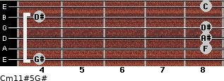 Cm11#5/G# for guitar on frets 4, 8, 8, 8, 4, 8