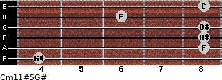 Cm11#5/G# for guitar on frets 4, 8, 8, 8, 6, 8
