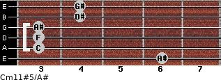 Cm11#5/A# for guitar on frets 6, 3, 3, 3, 4, 4