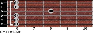 Cm11#5/A# for guitar on frets 6, 6, 6, 8, 6, 6