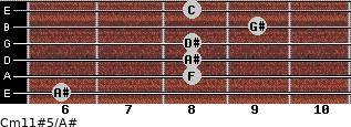 Cm11#5/A# for guitar on frets 6, 8, 8, 8, 9, 8