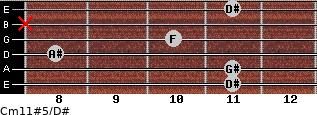 Cm11#5/D# for guitar on frets 11, 11, 8, 10, x, 11