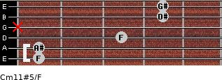 Cm11#5/F for guitar on frets 1, 1, 3, x, 4, 4