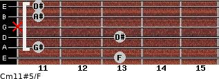 Cm11#5/F for guitar on frets 13, 11, 13, x, 11, 11