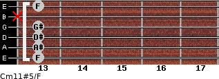 Cm11#5/F for guitar on frets 13, 13, 13, 13, x, 13