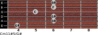 Cm11#5/G# for guitar on frets 4, 6, 6, 5, 6, 6