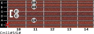 Cm11#5/G# for guitar on frets x, 11, 10, 10, 11, 11