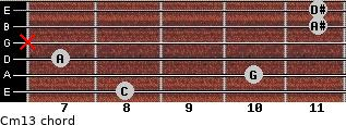 Cm13 for guitar on frets 8, 10, 7, x, 11, 11
