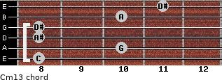 Cm13 for guitar on frets 8, 10, 8, 8, 10, 11