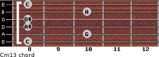 Cm13 for guitar on frets 8, 10, 8, 8, 10, 8