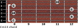 Cm13 for guitar on frets 8, 12, 8, 12, 8, 11
