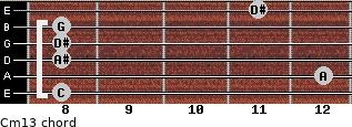 Cm13 for guitar on frets 8, 12, 8, 8, 8, 11