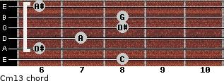 Cm13 for guitar on frets 8, 6, 7, 8, 8, 6