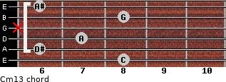 Cm13 for guitar on frets 8, 6, 7, x, 8, 6